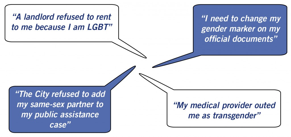 LGBT Survey.indd